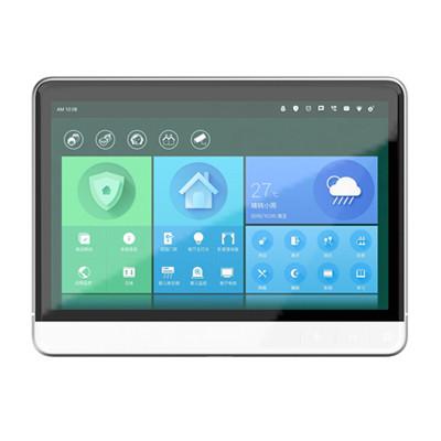 Smart Control Panel (8